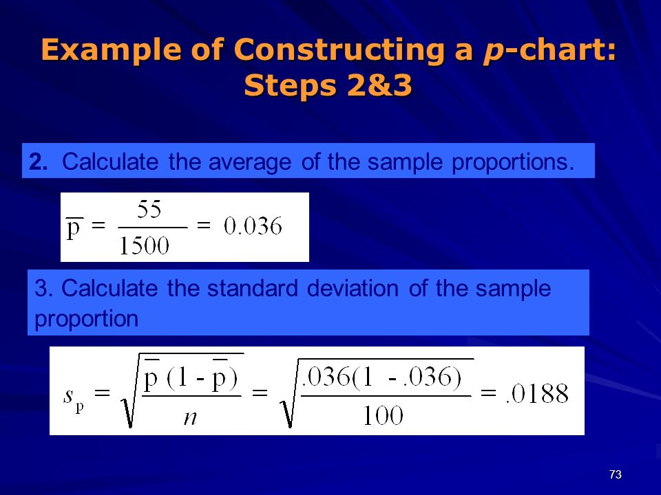 Example of Constructing a p-chart: Steps 2&3