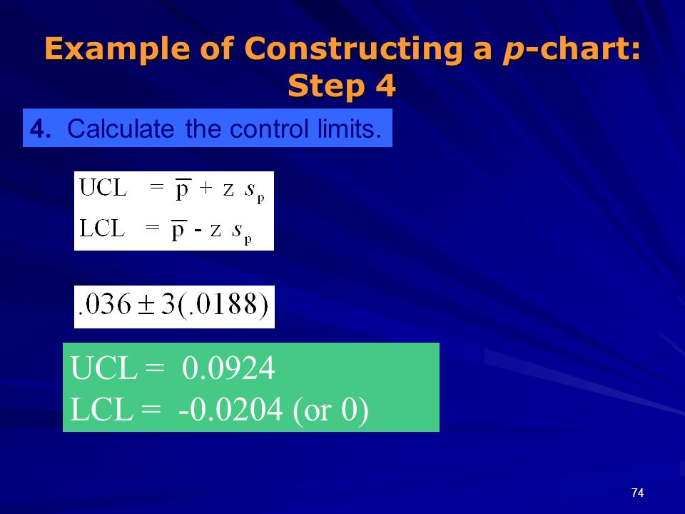 Example of Constructing a p-chart: Step 4
