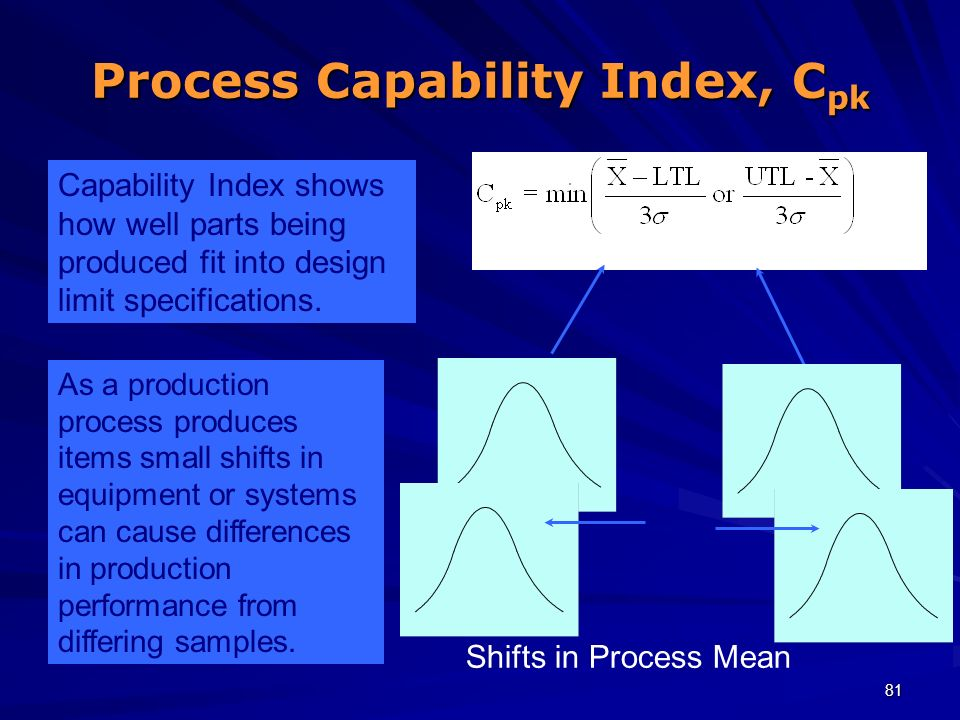 Process Capability Index, Cpk