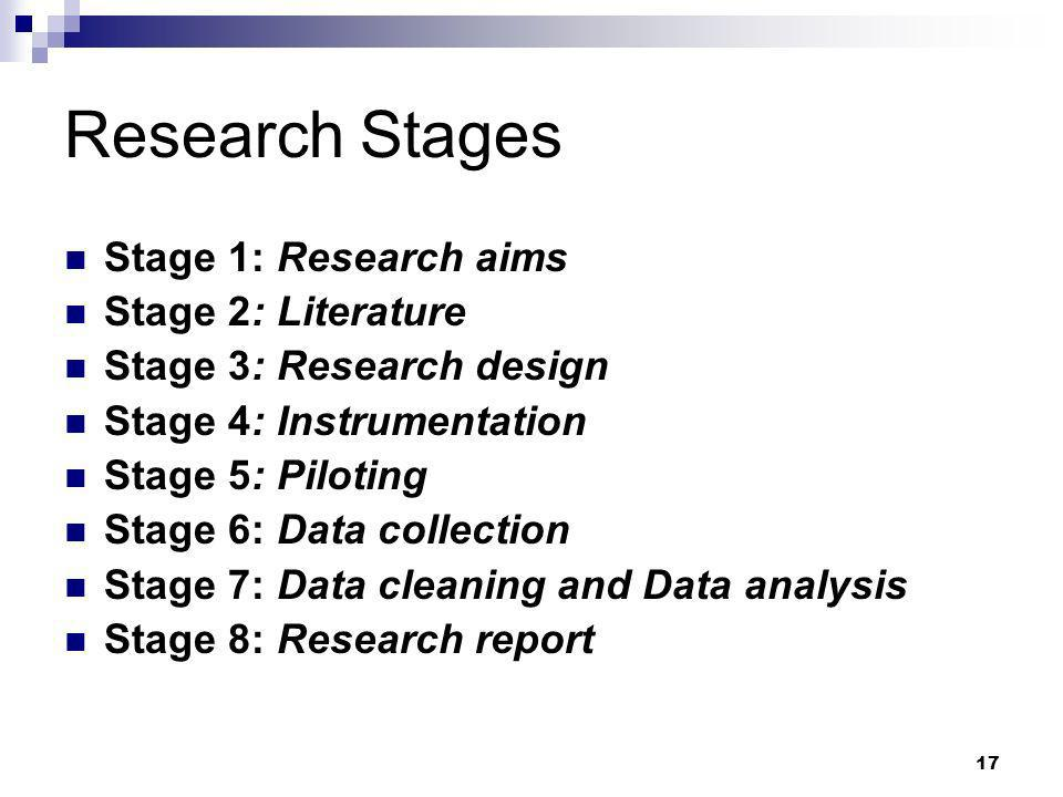 Research Stages Stage 1: Research aims Stage 2: Literature