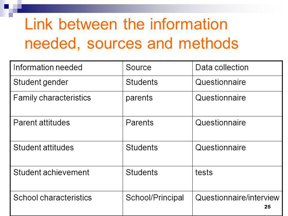 Link between the information needed, sources and methods