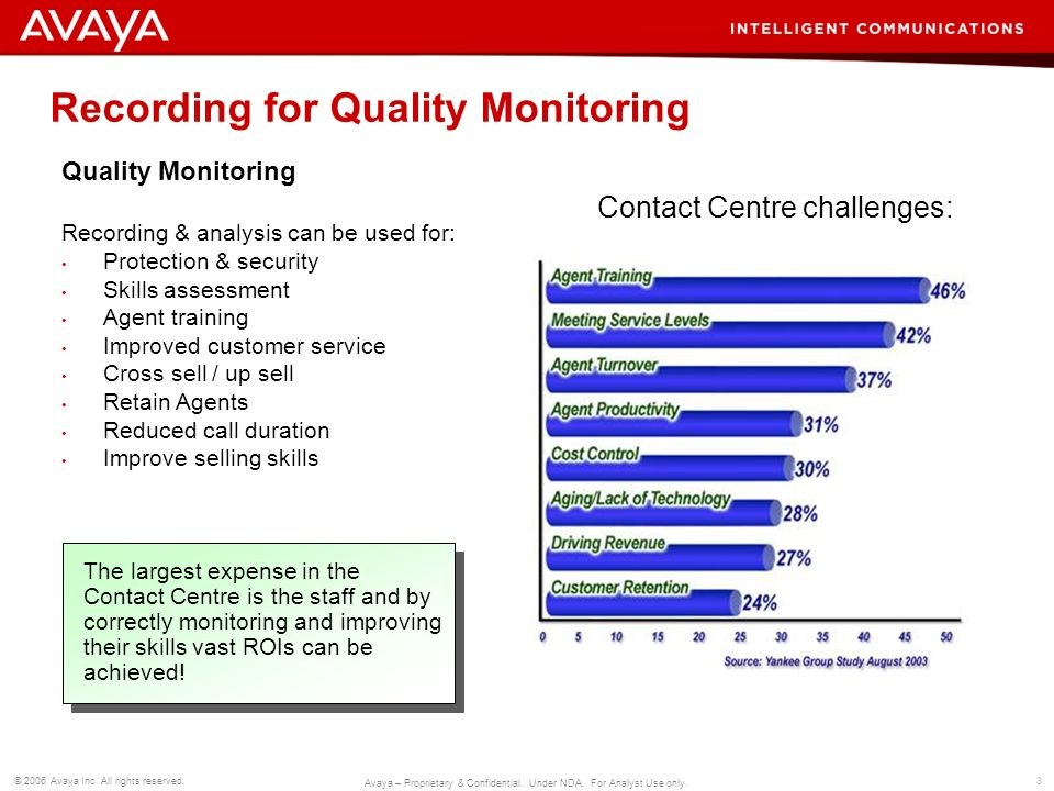 Recording for Quality Monitoring