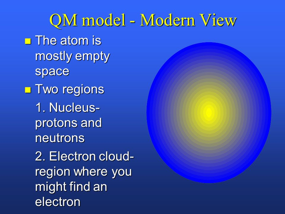 QM model - Modern View The atom is mostly empty space Two regions