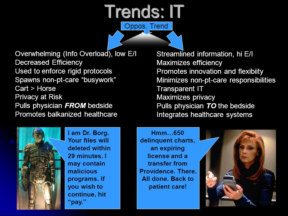 Trends: IT Oppos. Trend Overwhelming (Info Overload), low E/I