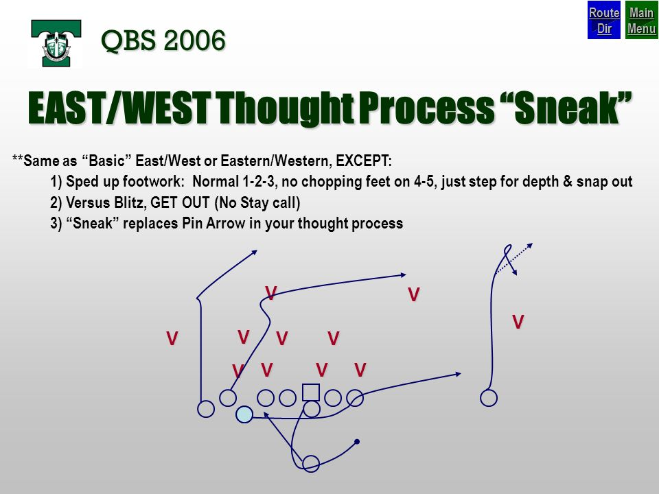 EAST/WEST Thought Process Sneak