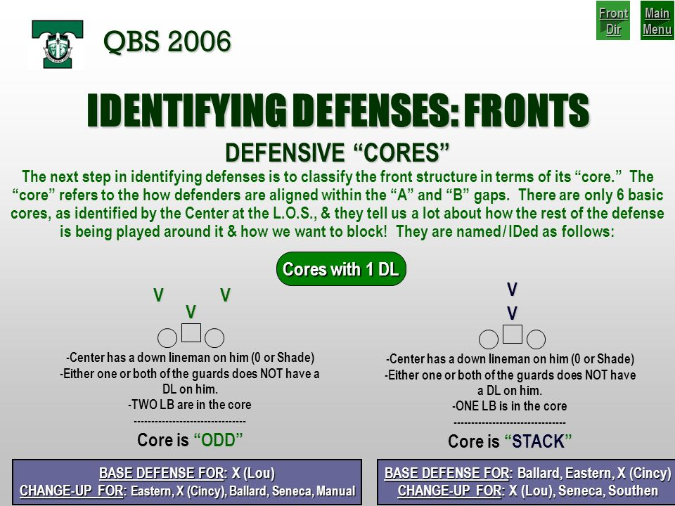 IDENTIFYING DEFENSES: FRONTS