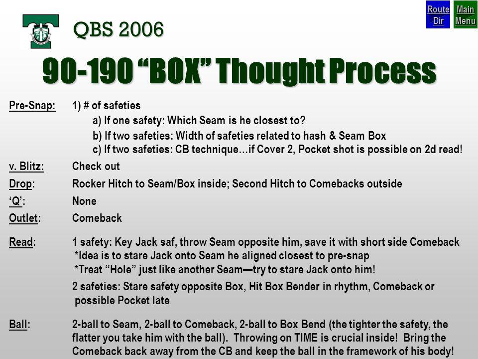 90-190 BOX Thought Process