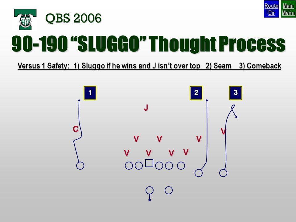 90-190 SLUGGO Thought Process