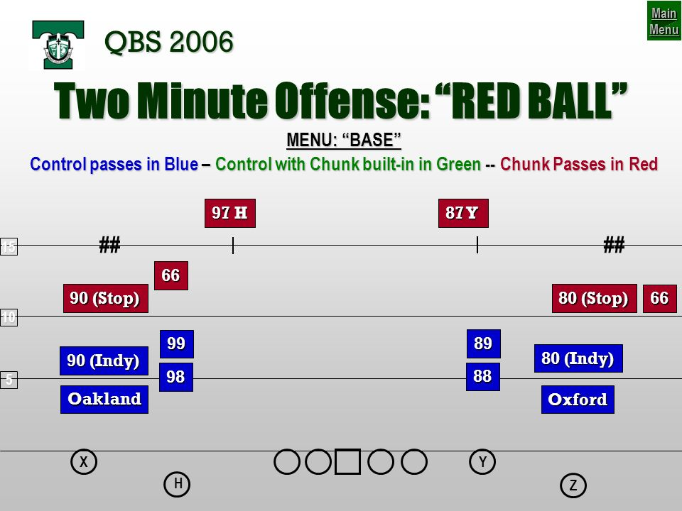 Two Minute Offense: RED BALL