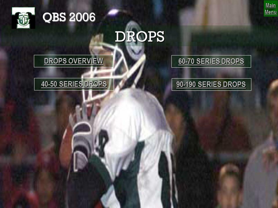 DROPS QBS 2006 DROPS OVERVIEW 60-70 SERIES DROPS 40-50 SERIES DROPS
