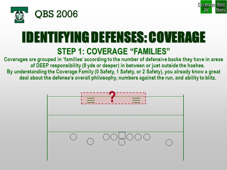 IDENTIFYING DEFENSES: COVERAGE