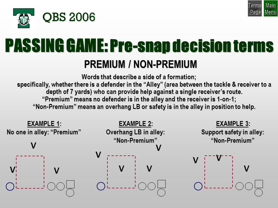 PASSING GAME: Pre-snap decision terms