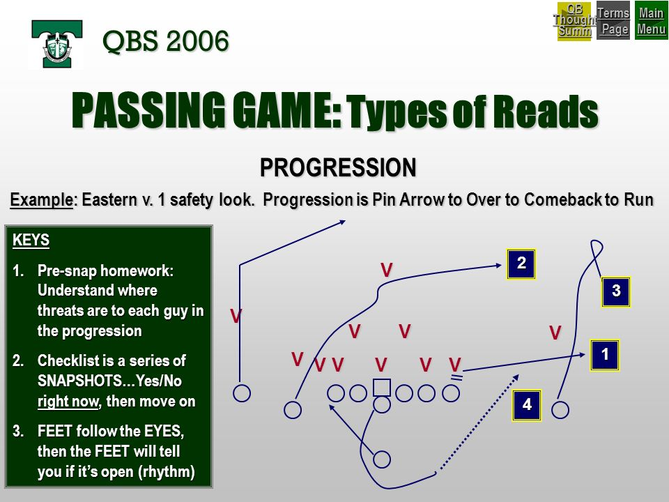 PASSING GAME: Types of Reads