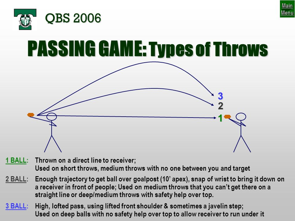 PASSING GAME: Types of Throws