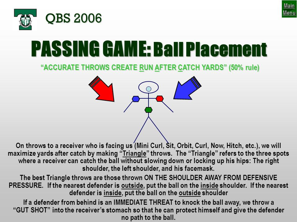 PASSING GAME: Ball Placement