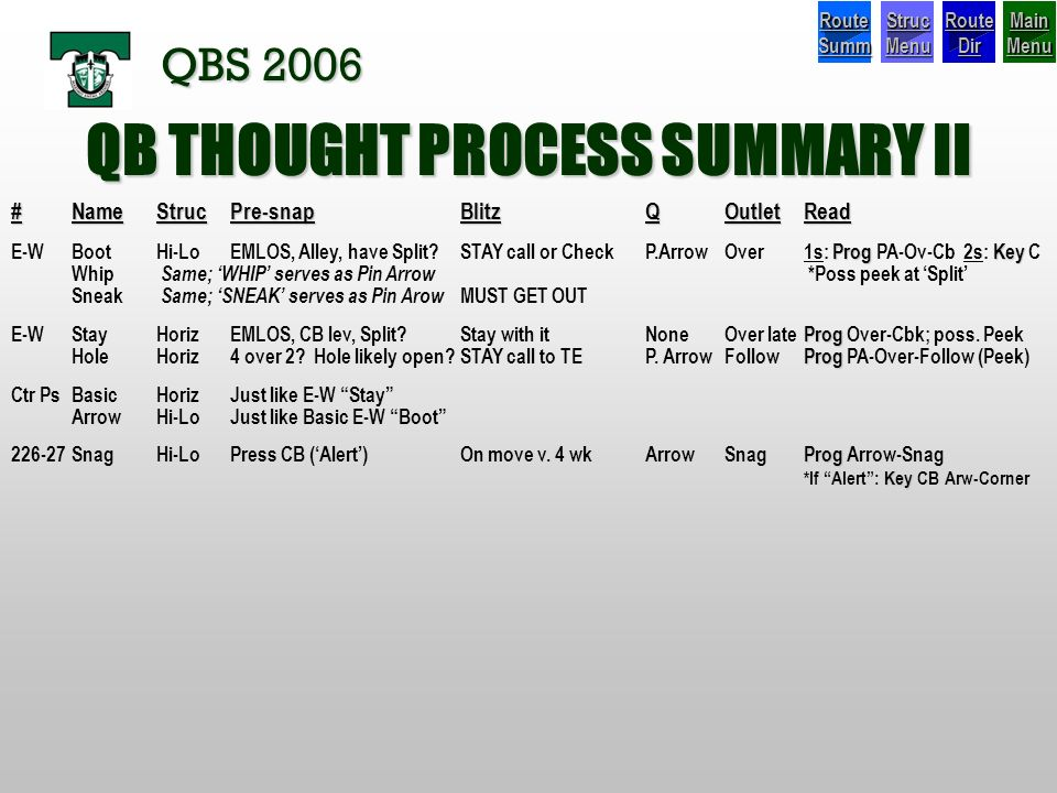 QB THOUGHT PROCESS SUMMARY II