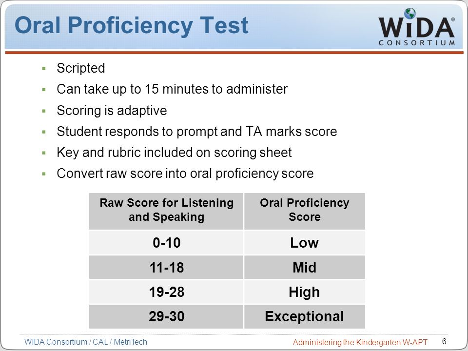Raw Score for Listening and Speaking Oral Proficiency Score