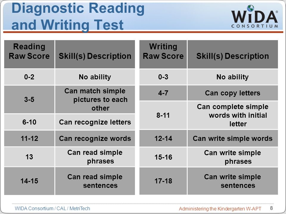 Diagnostic Reading and Writing Test