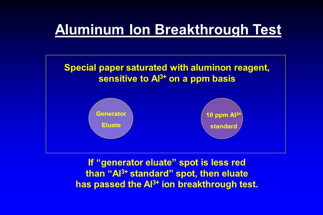 Aluminum Ion Breakthrough Test