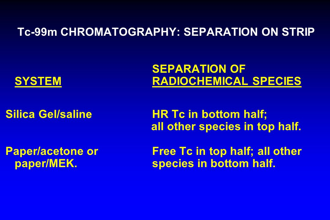 Tc-99m CHROMATOGRAPHY: SEPARATION ON STRIP