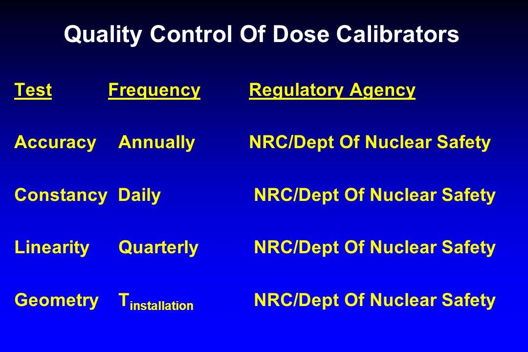 Quality Control Of Dose Calibrators