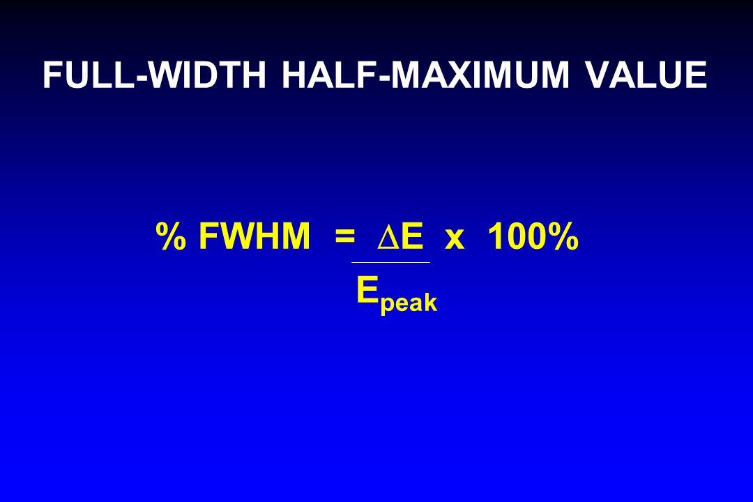 FULL-WIDTH HALF-MAXIMUM VALUE