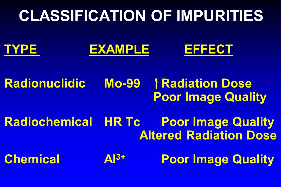 CLASSIFICATION OF IMPURITIES