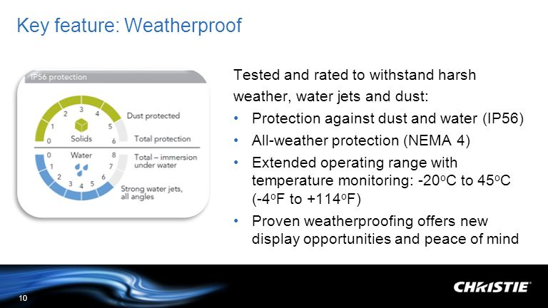 Key feature: Weatherproof