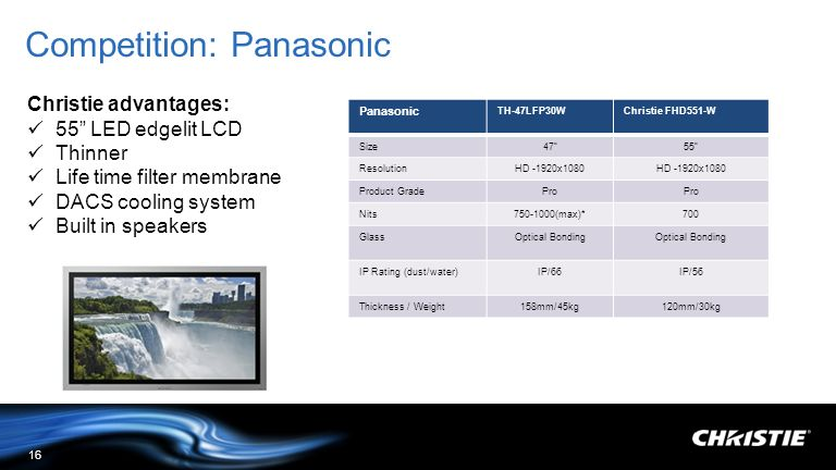 Competition: Panasonic