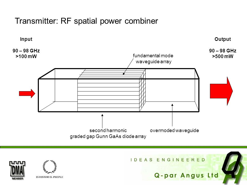 graded gap Gunn GaAs diode array