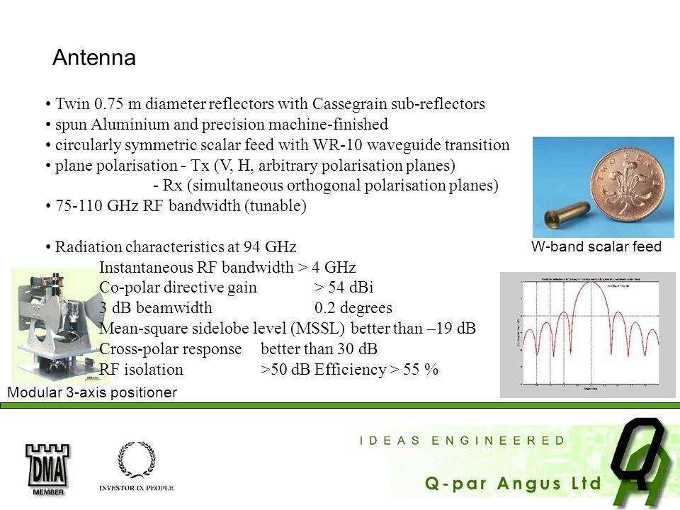 Antenna Twin 0.75 m diameter reflectors with Cassegrain sub-reflectors