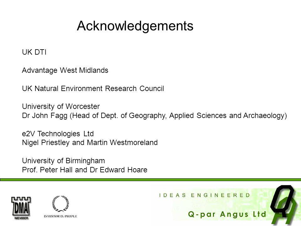 Acknowledgements UK DTI Advantage West Midlands