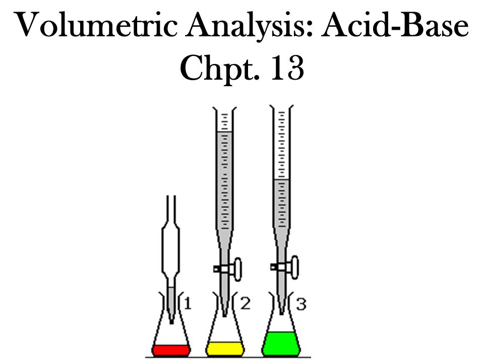 Volumetric Analysis: Acid-Base