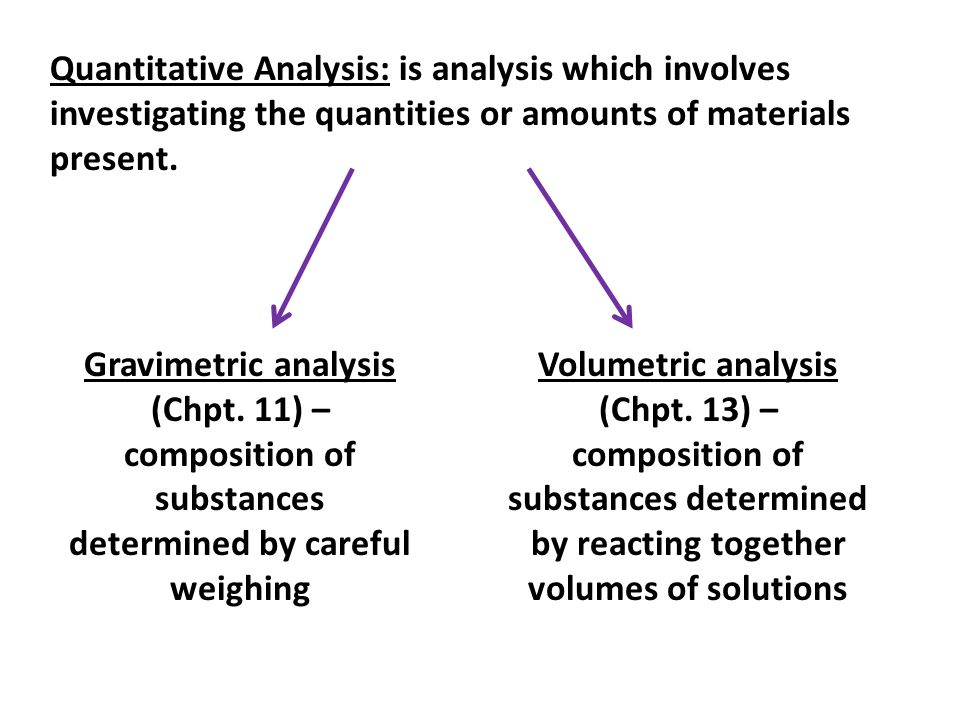 Quantitative Analysis: is analysis which involves investigating the quantities or amounts of materials present.