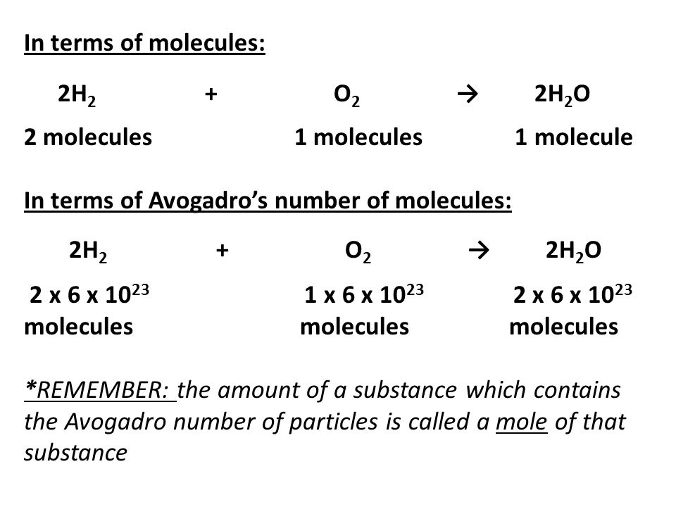 In terms of molecules:2 molecules 1 molecules 1 molecule. In terms of Avogadro's number of molecules:
