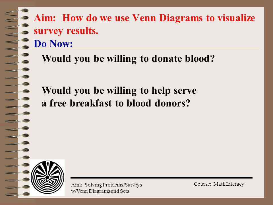 Aim: How do we use Venn Diagrams to visualize survey results.