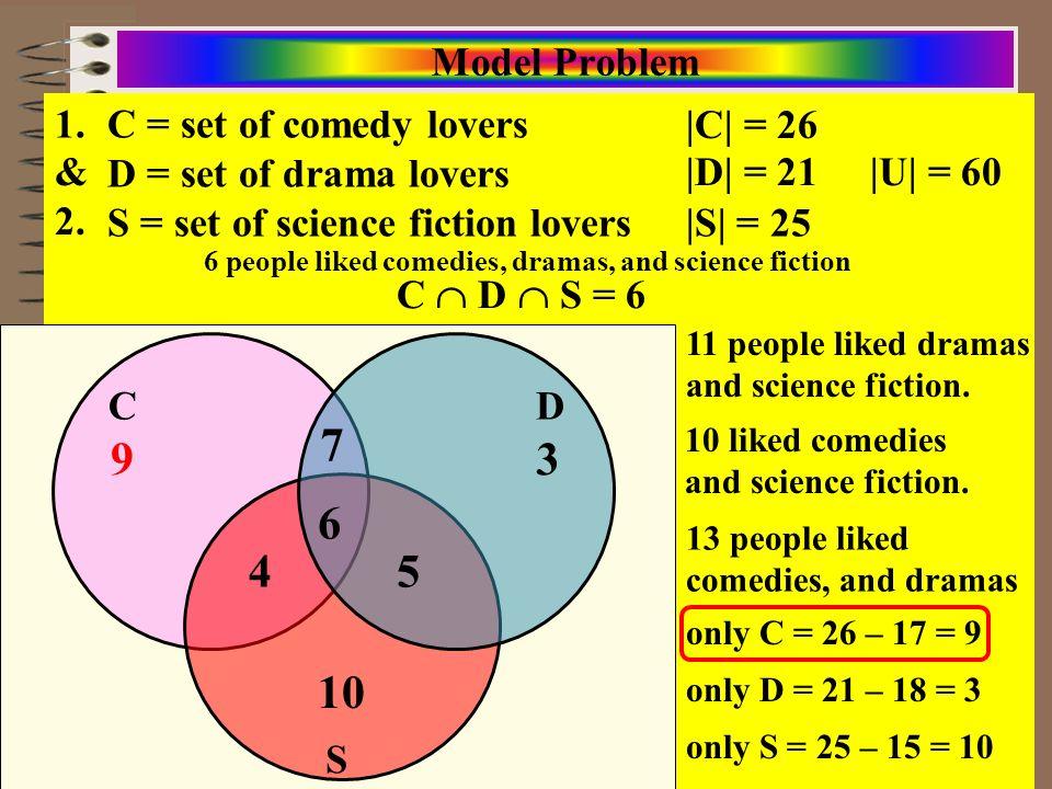 7 9 3 6 4 5 10 Model Problem C = set of comedy lovers