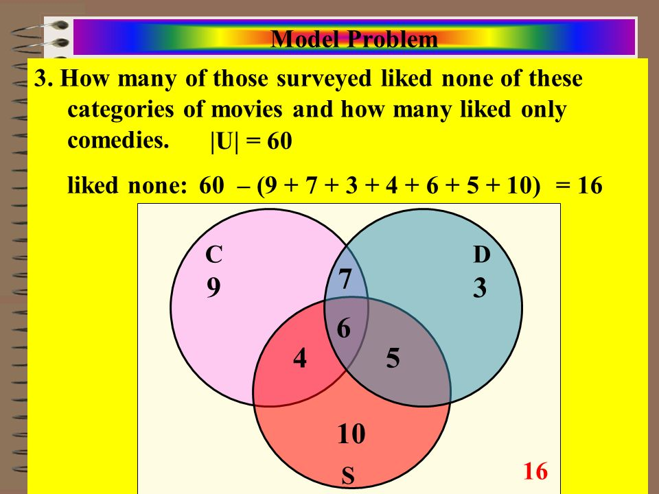 Model Problem 3. How many of those surveyed liked none of these categories of movies and how many liked only comedies.