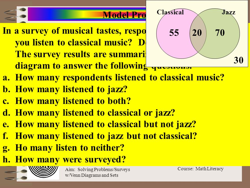 How many respondents listened to classical music