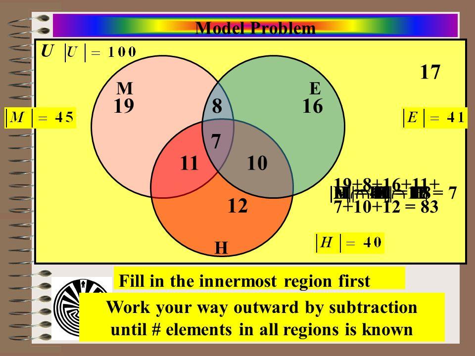 17 19 8 16 7 11 10 12 Model Problem U Understand the problem