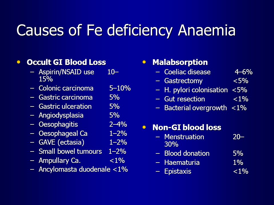 Causes of Fe deficiency Anaemia