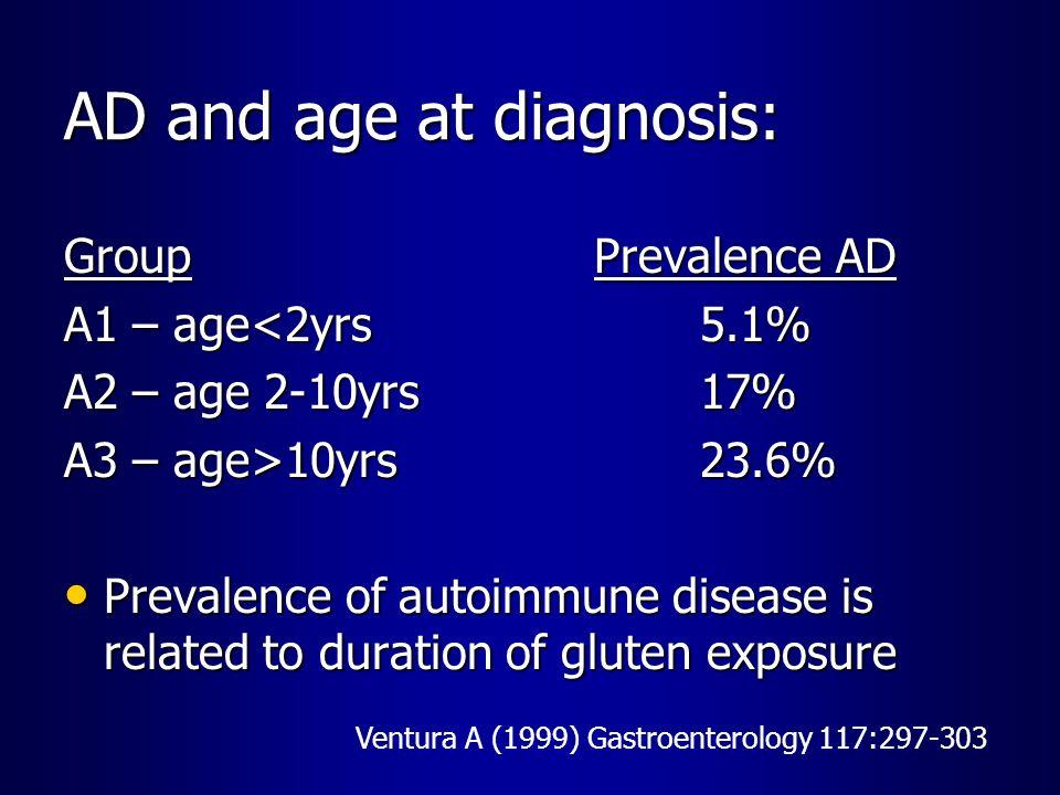 AD and age at diagnosis: