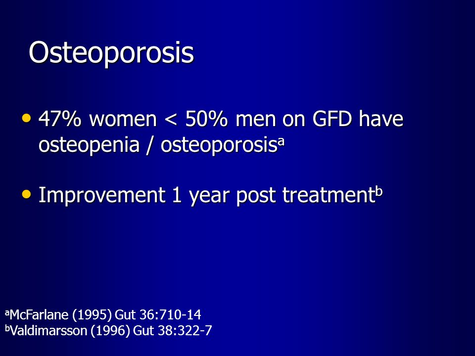 Osteoporosis 47% women < 50% men on GFD have osteopenia / osteoporosisa. Improvement 1 year post treatmentb.