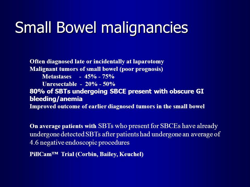 Small Bowel malignancies