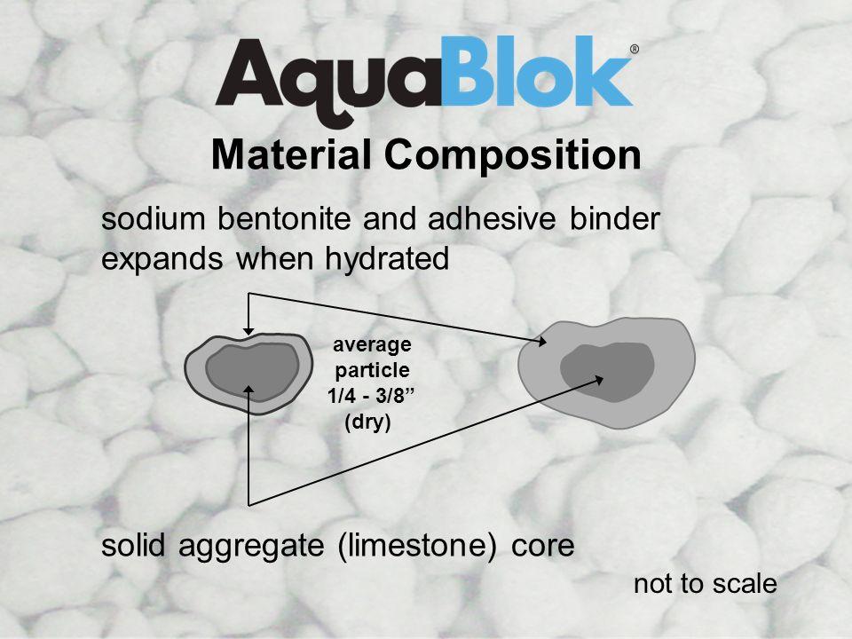 Material Composition sodium bentonite and adhesive binder