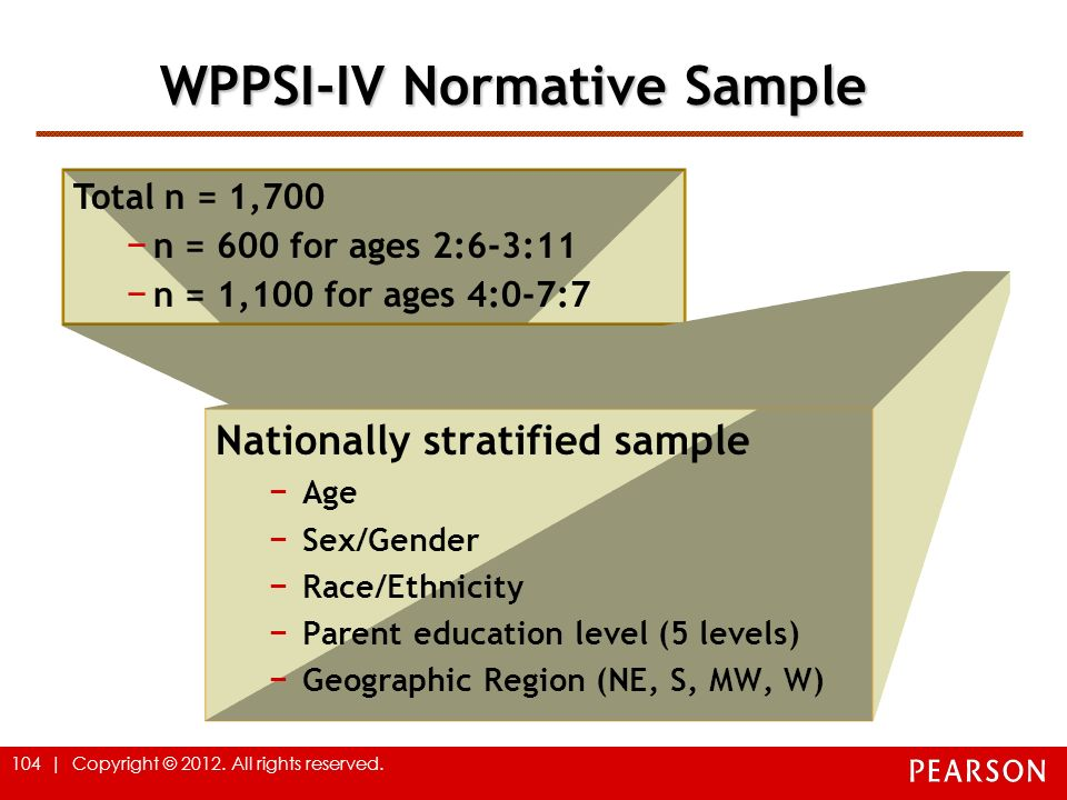 WPPSI-IV Normative Sample