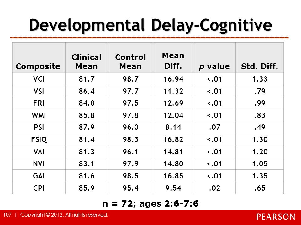 Developmental Delay-Cognitive