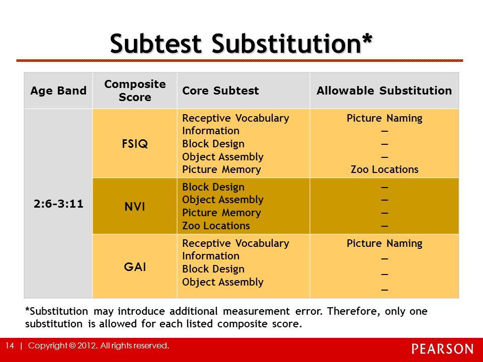 Subtest Substitution*