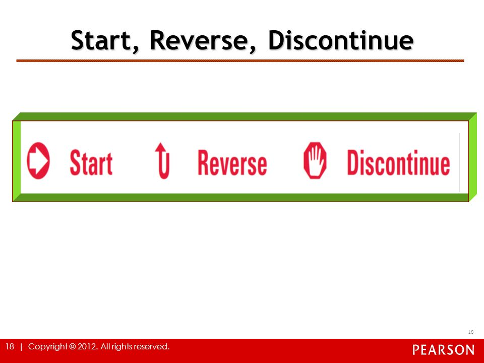 Start, Reverse, Discontinue