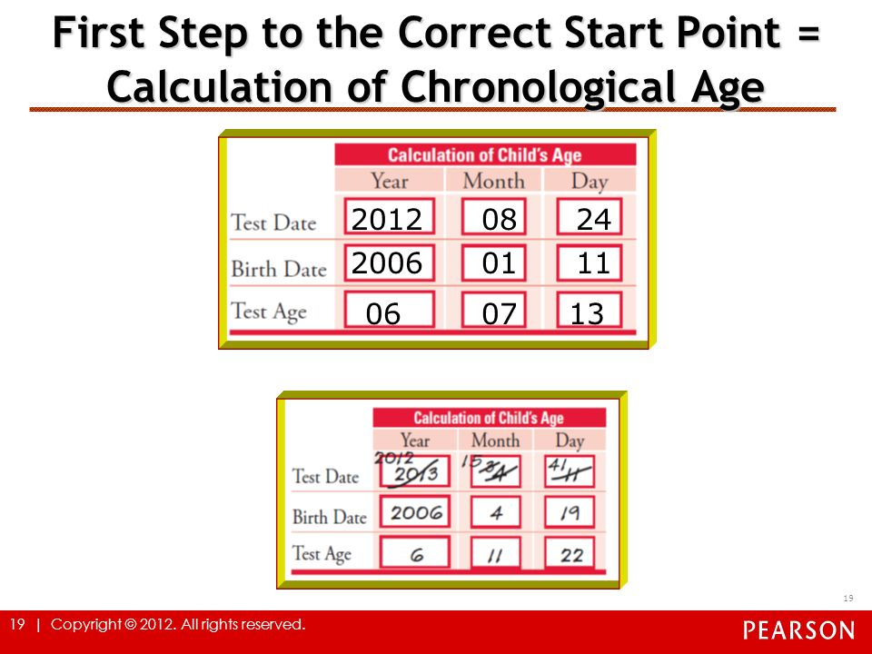 First Step to the Correct Start Point = Calculation of Chronological Age
